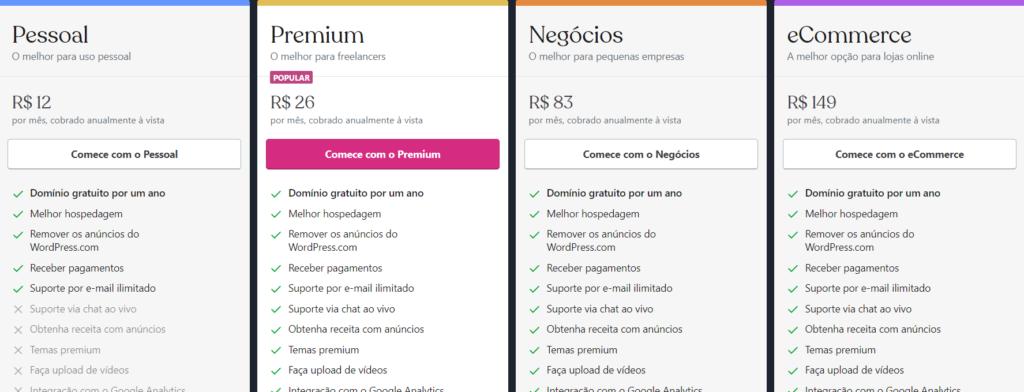 Tabela de valores do WordPress.com